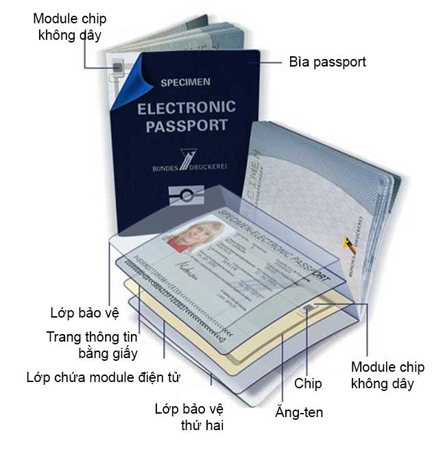 cấu tạo hộ chiếu điện tử