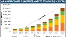 asia pacific mobile payment