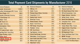 mk smart trong top 15 công ty in thẻ hàng đầu thế giới